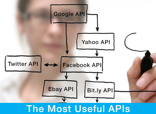 50 Most Useful APIs for Developers - Computer Science Zone