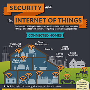 Security-and-the-Internet-of-ThingsThumb
