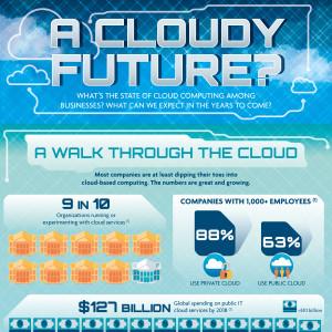 cloud-computing_fb